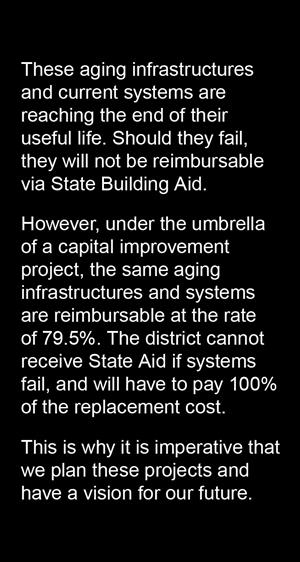 State Building Aid